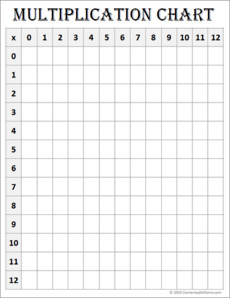 Free Math Printable Blank Multiplication Chart (0-12) Contented