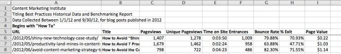 CMI analytics