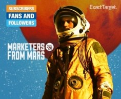 Content Marketing Conundrum | Marketers from Mars