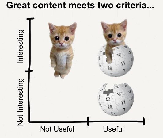 LOLcats & Wikipedia