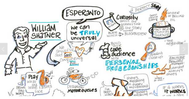 The Magic of Graphic Recording: Turning Live Talks into Visual Content