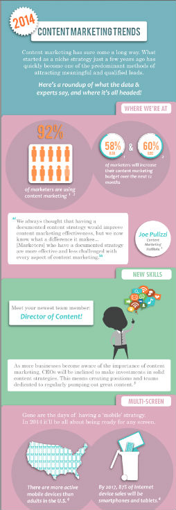 infographic-content marketing trends 2014