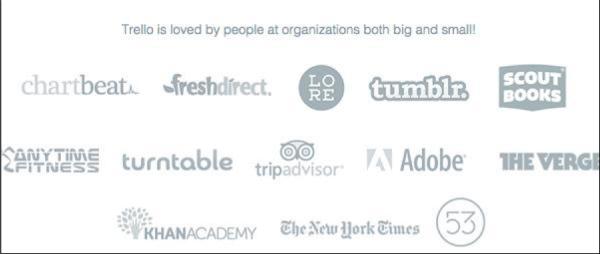 trello organization mentions