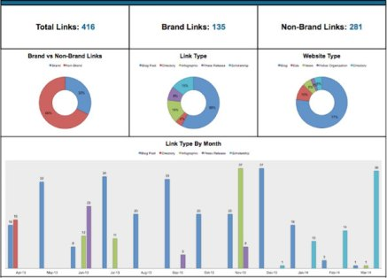 example-clear, colorful graphs, charts