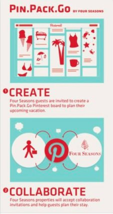 pin pack go create collaborate-pinterest example
