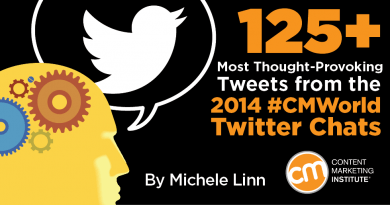 CMI_Twitterchats_Cover