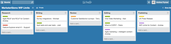 trello with cards-image 3