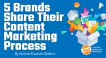 five-brands-content-marketing-process