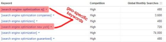 geo-specific keyword