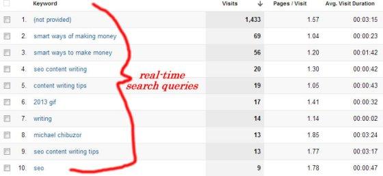organic search analytics