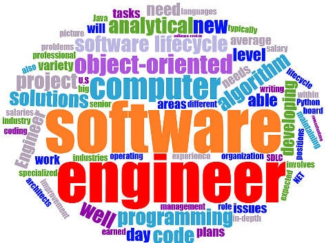 What is a Software Engineer? Webopedia Definition