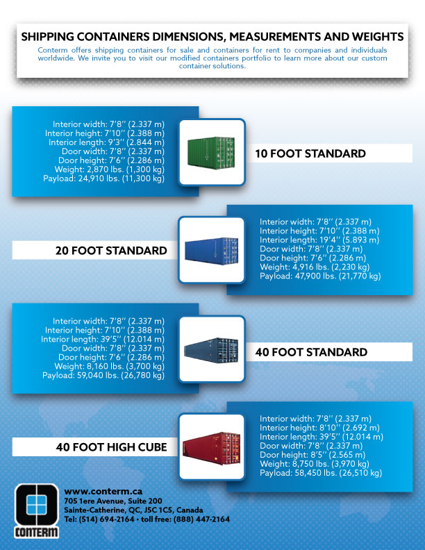 Shipping Containers Dimensions, Measurements  Weights - Conterm