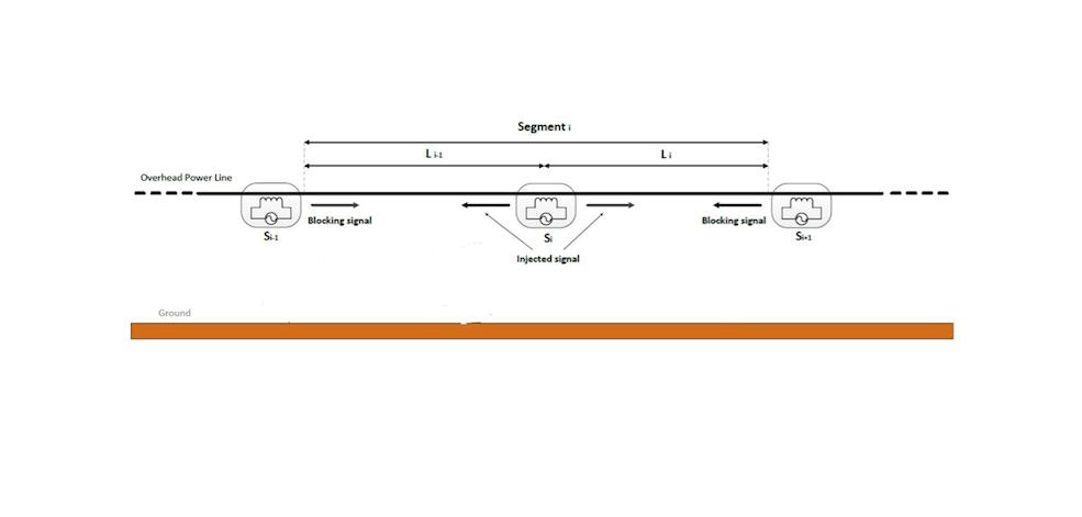 reliability block diagram rules