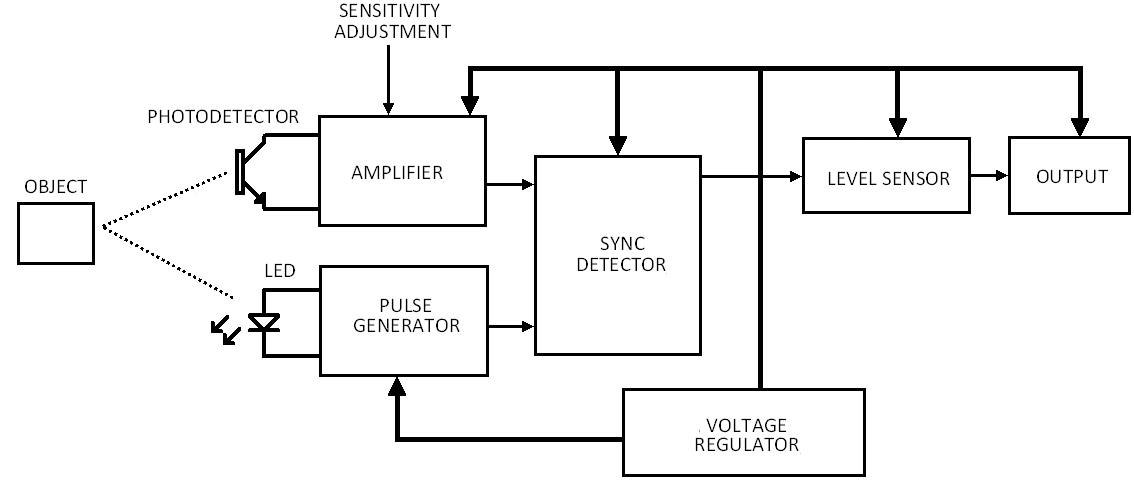 photoelectric sensor circuit