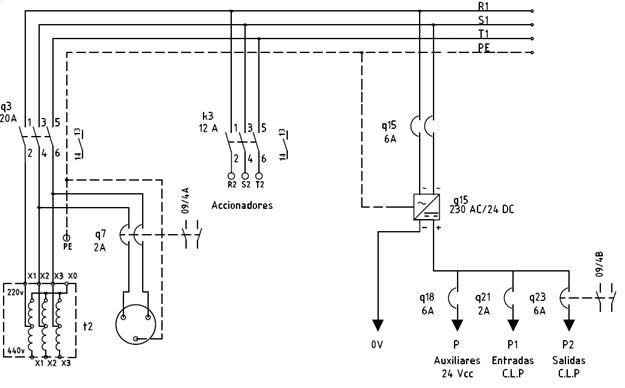 diagram of rebt