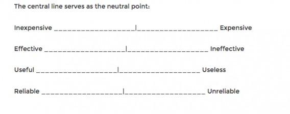 dichotomous key template word - Nevadlugopisyreklamowe