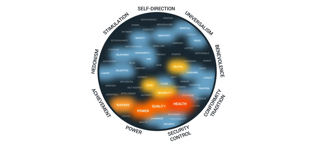 Empathic Design Mapping Your Brain, Brand, and Data