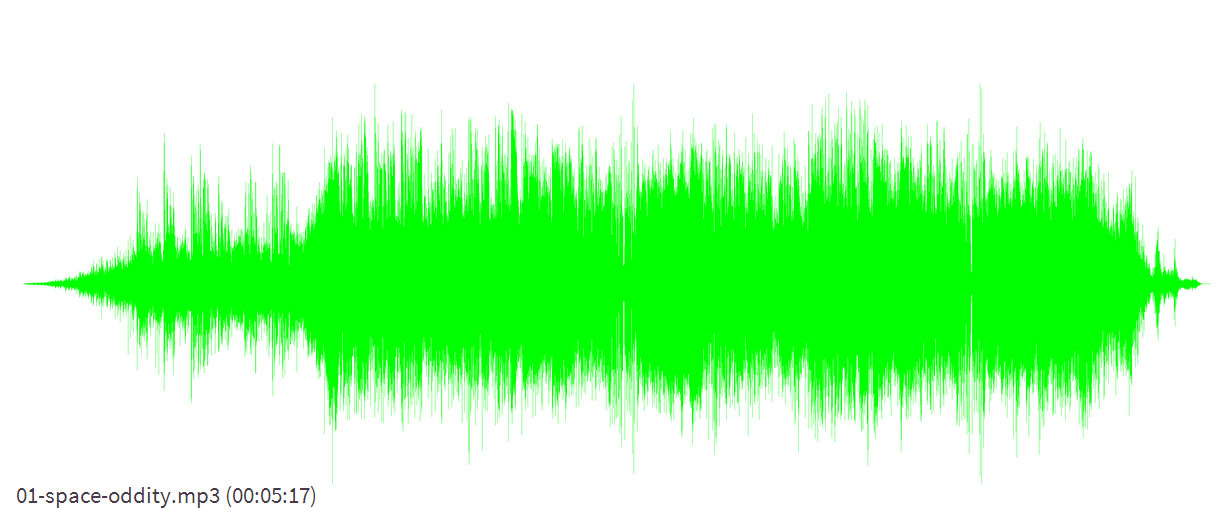Generate a Waveform Image from an Audio File converting-now