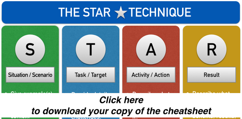 How to use the STAR technique at Interviews - Interview Expert Academy