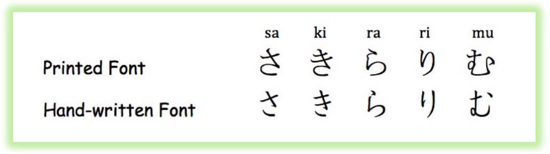Hiragana Chart Landing PG Smile Nihongo Academy - hiragana alphabet chart