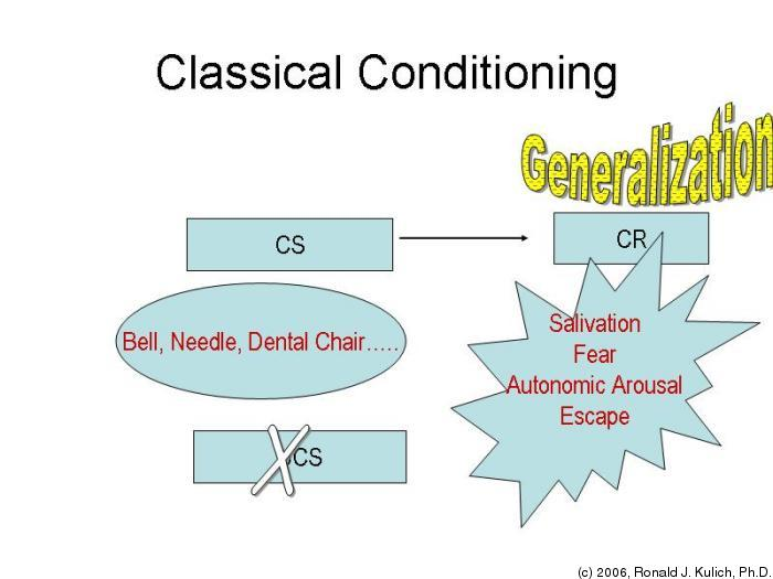 Psych Classical Conditioning Nature Vs