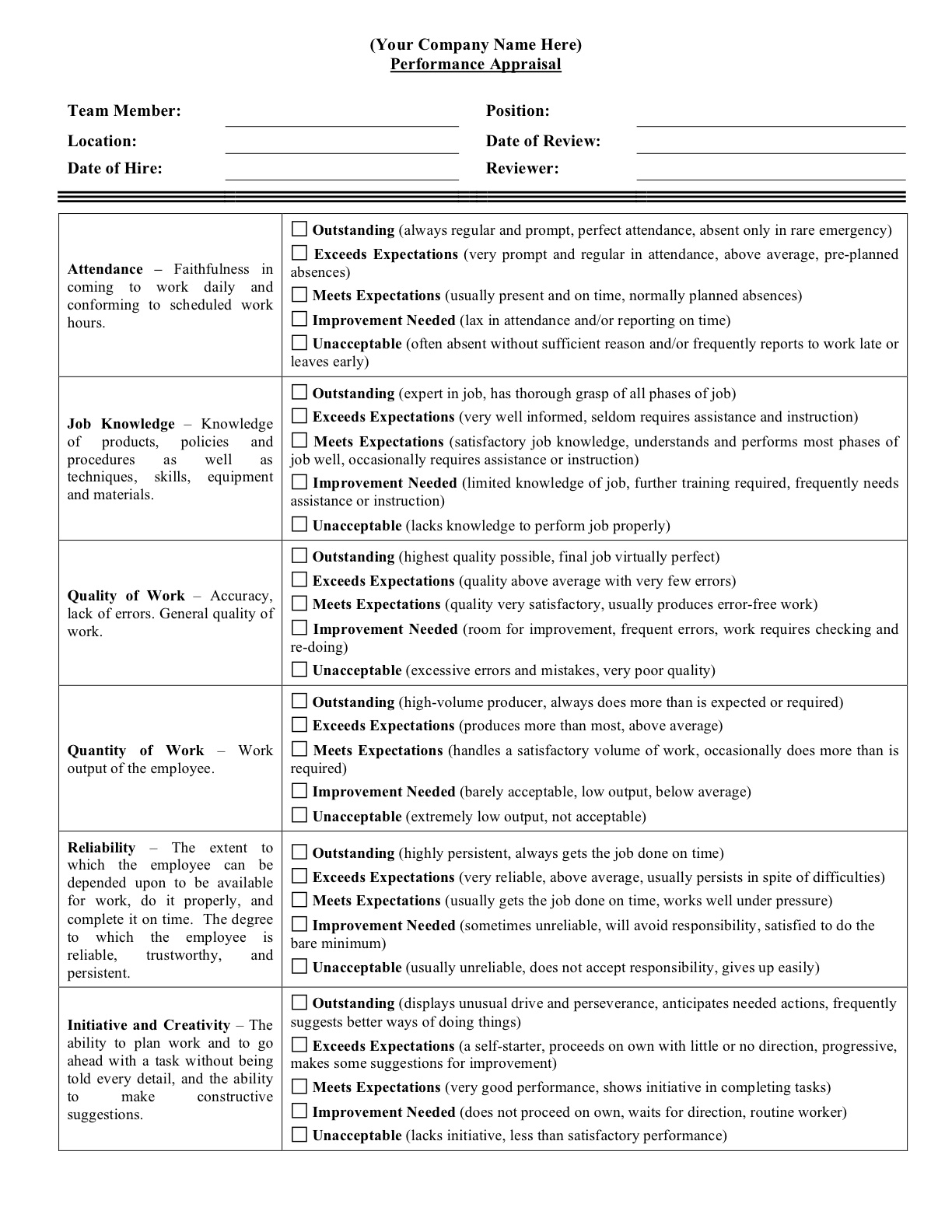 performance evaluation form personal appraisal form resume performance evaluation form personal appraisal form employee evaluation forms and performance appraisal form home images performance