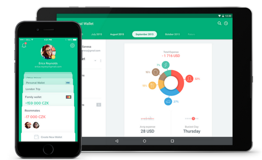 7 free budget apps to keep your family (and your money) on track in