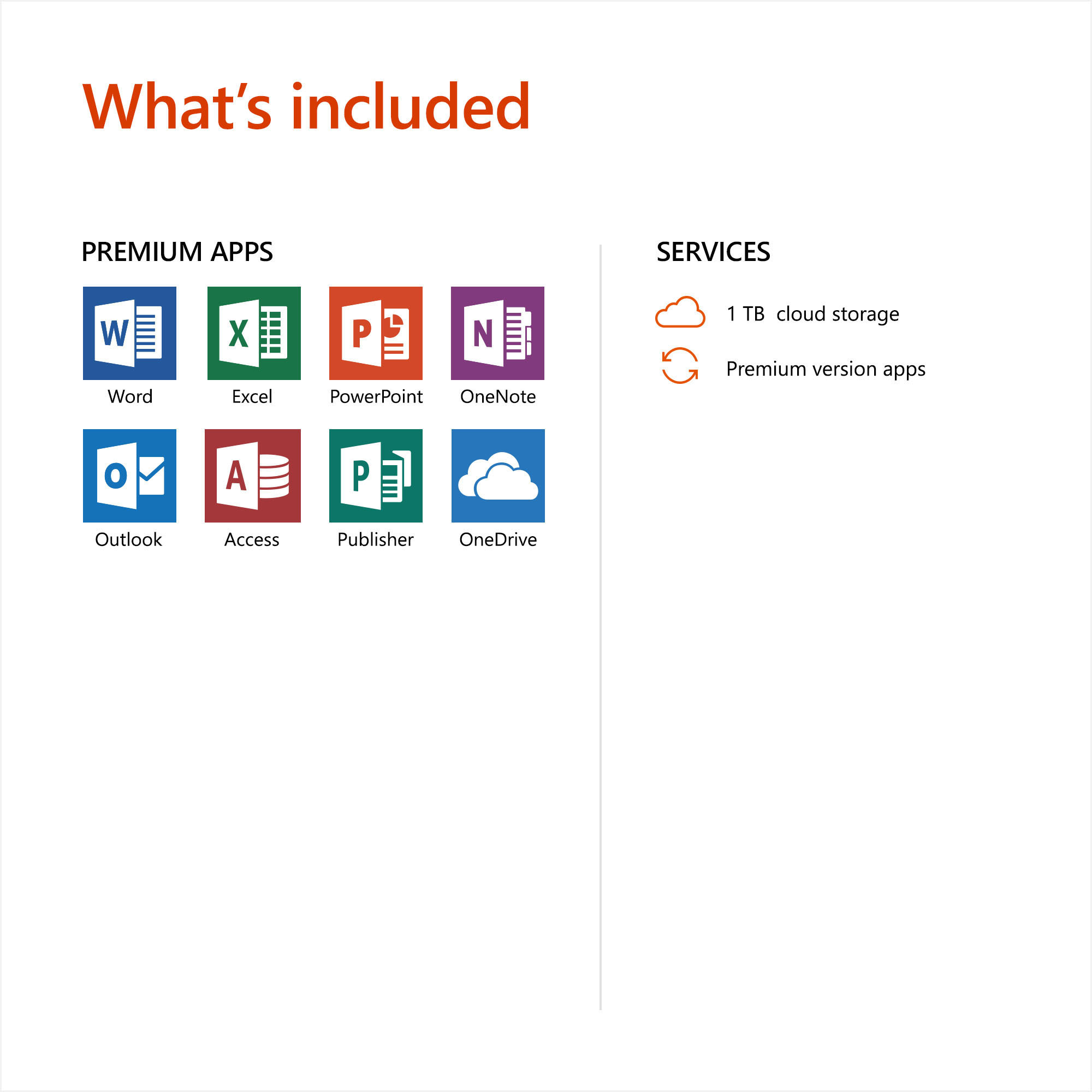 Mircrosoft Office 365 Microsoft Office 365 Home Subscription 6 Pc Mac 6 User 1 Year Medialess Product Key Card Pkc Https Coopergoody
