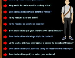 Robert W. Bly's Headline Checklist Infographic
