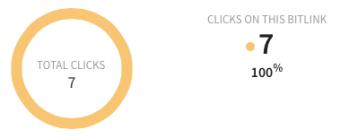 Email Signature Clicks - Image