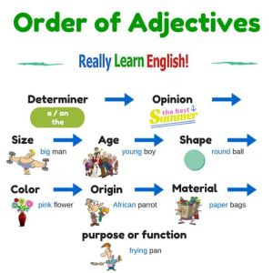order-of-adjectives