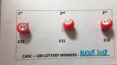 August Lottery - Corby Amateur Swimming Club