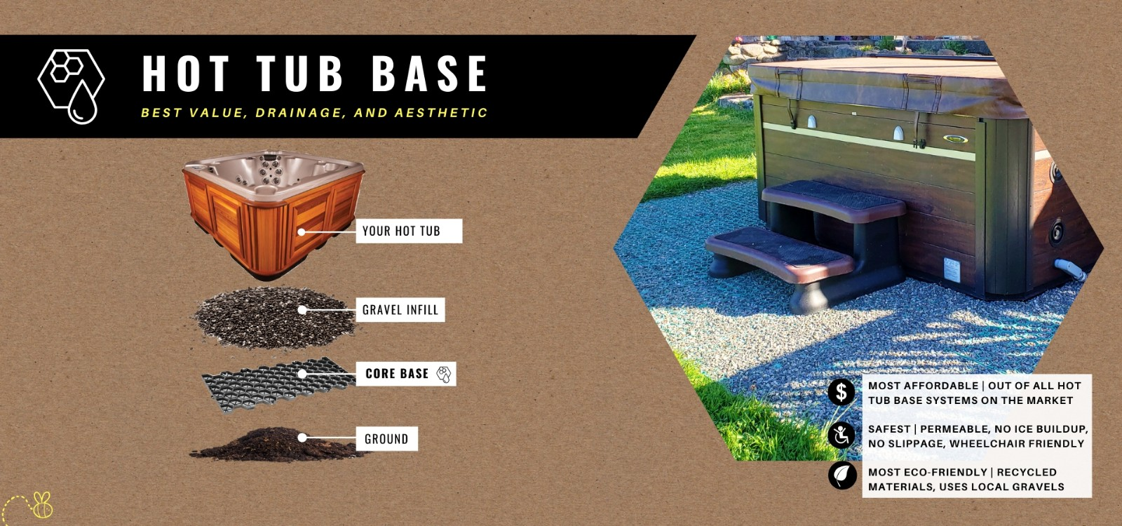 Core Foundation Kits Are Ideal For A Stable Support Base For Your Hot Tub