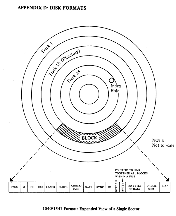 hard drive power connector diagram