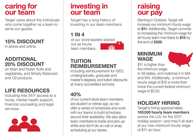 Target\u0027s Raising Its Minimum Hourly Wage This Fall, and That\u0027s Just