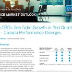 colliers2q2015