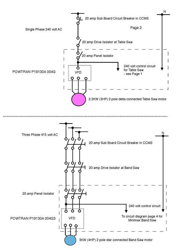 TABLE SAW MOTOR WIRING DIAGRAM - Auto Electrical Wiring Diagram