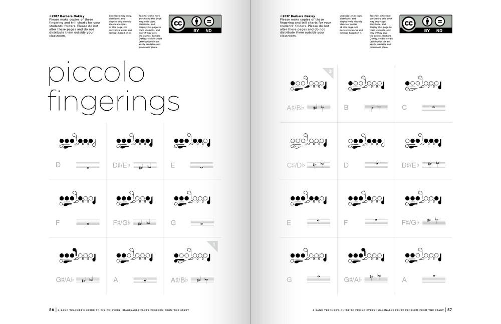 flute trill chart pdf - Hizlirapidlaunch - flute fingering chart