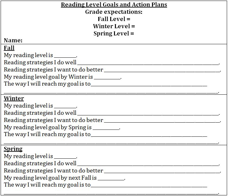 How to Help Students Self-Assess Learning - Corwin Connect - student self assessment