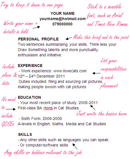 Zara Cover Letter Full Time Sales Assistant A Template Cv For Journalists