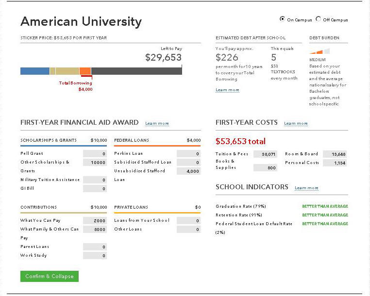A new tool for comparing college financial aid award letters Cost