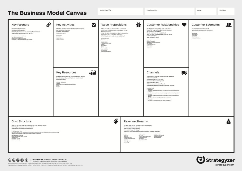 Tool tip The Business Model Canvas - Techstars