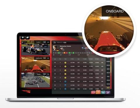 F1 on Zume for Windows/Mac