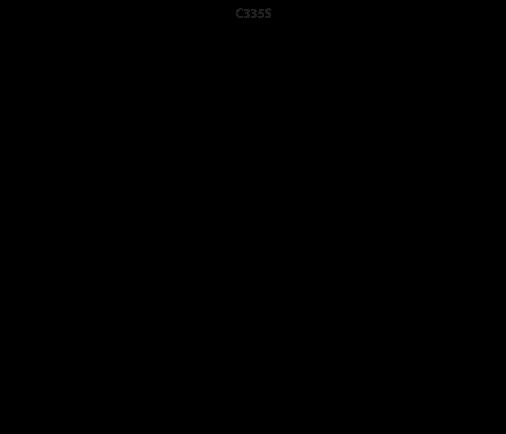 current measurement relay