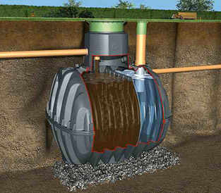 Zwembad Hdpe Everything You Need To Know About Septic Tanks