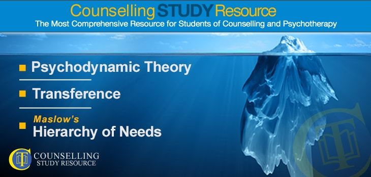 075 \u2013 Psychodynamic Approach to Counselling \u2022 Counselling Tutor