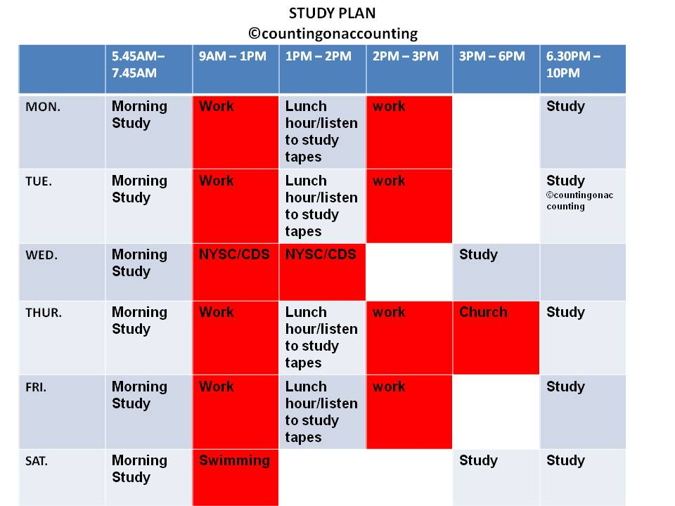 STUDY PLAN - exam study schedule template