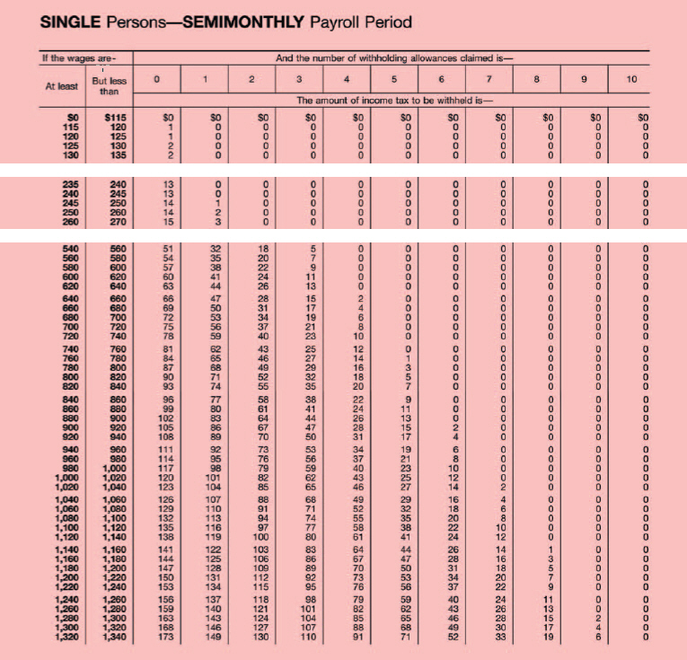 √ Search Results Illinois Salary Paycheck Calculator