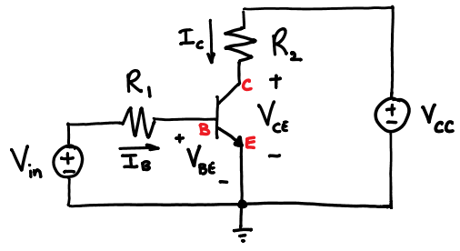 fig 2 common emitter circuit loops applying kvl around the input