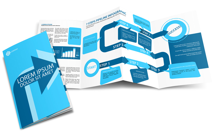 Accordion Fold Brochure Mockup- 85 x 14 Cover Actions Premium - gate fold brochure mockup